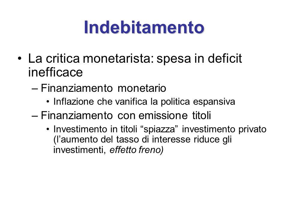 Indebitamento La critica monetarista: spesa in deficit inefficace –Finanziamento monetario Inflazione che vanifica la politica espansiva –Finanziamento con emissione titoli Investimento in titoli spiazza investimento privato (l'aumento del tasso di interesse riduce gli investimenti, effetto freno)
