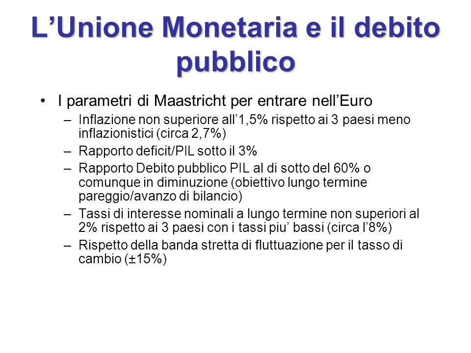 L'Unione Monetaria e il debito pubblico I parametri di Maastricht per entrare nell'Euro –Inflazione non superiore all'1,5% rispetto ai 3 paesi meno inflazionistici (circa 2,7%) –Rapporto deficit/PIL sotto il 3% –Rapporto Debito pubblico PIL al di sotto del 60% o comunque in diminuzione (obiettivo lungo termine pareggio/avanzo di bilancio) –Tassi di interesse nominali a lungo termine non superiori al 2% rispetto ai 3 paesi con i tassi piu' bassi (circa l'8%) –Rispetto della banda stretta di fluttuazione per il tasso di cambio (±15%)