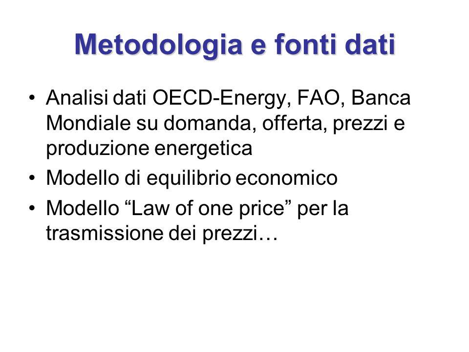 Metodologia e fonti dati Analisi dati OECD-Energy, FAO, Banca Mondiale su domanda, offerta, prezzi e produzione energetica Modello di equilibrio economico Modello Law of one price per la trasmissione dei prezzi…