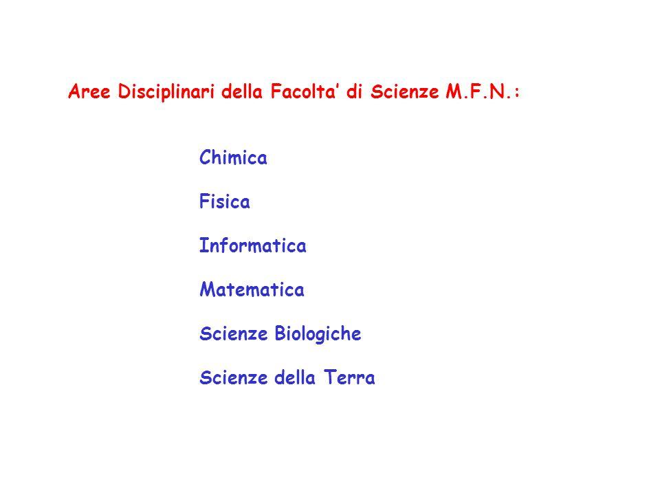 Aree Disciplinari della Facolta' di Scienze M.F.N.: Chimica Fisica Informatica Matematica Scienze Biologiche Scienze della Terra