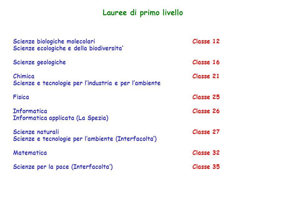 Corsi di studio in Informatica a Pisa 1969 – La nascita del corso di laurea 1993 – La prima riforma 2001 – La seconda riforma