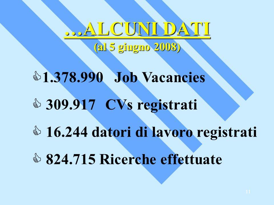 11 …ALCUNI DATI (al 5 giugno 2008)  1.378.990 Job Vacancies  309.917 CVs registrati  16.244 datori di lavoro registrati  824.715 Ricerche effettuate