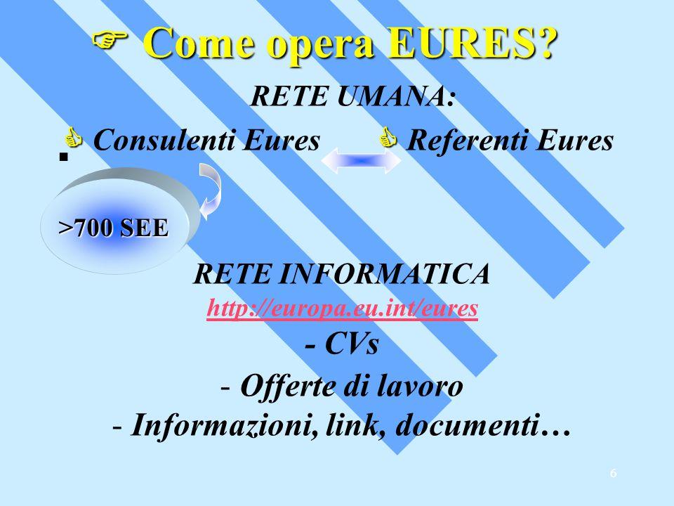 6  Come opera EURES.