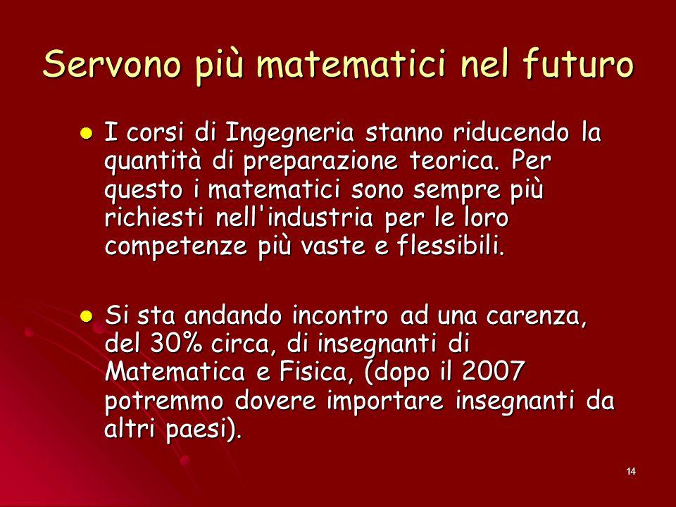 14 Servono più matematici nel futuro I corsi di Ingegneria stanno riducendo la quantità di preparazione teorica. Per questo i matematici sono sempre p