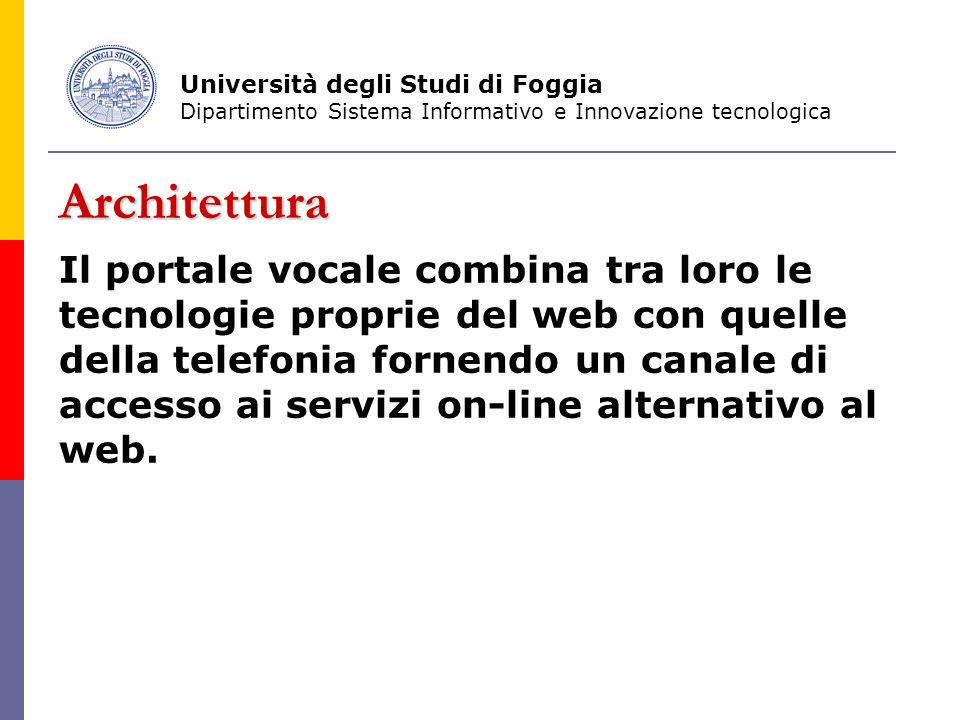 Architettura Il portale vocale combina tra loro le tecnologie proprie del web con quelle della telefonia fornendo un canale di accesso ai servizi on-line alternativo al web.
