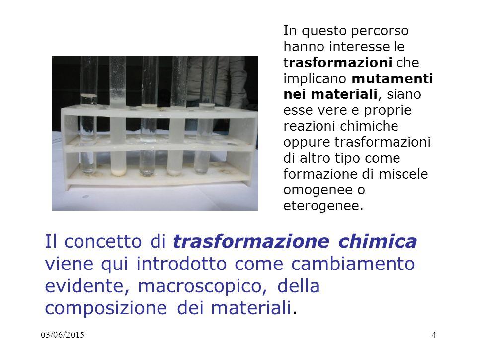 03/06/20154 Il concetto di trasformazione chimica viene qui introdotto come cambiamento evidente, macroscopico, della composizione dei materiali.