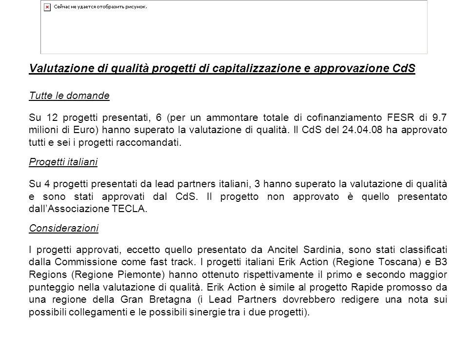 Valutazione di qualità progetti di capitalizzazione e approvazione CdS Tutte le domande Su 12 progetti presentati, 6 (per un ammontare totale di cofinanziamento FESR di 9.7 milioni di Euro) hanno superato la valutazione di qualità.