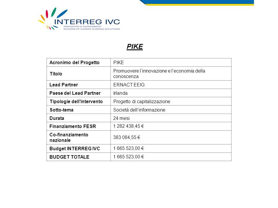 Acronimo del ProgettoPIKE Titolo Promuovere l'innovazione e l'economia della conoscenza Lead PartnerERNACT EEIG Paese del Lead PartnerIrlanda Tipologie dell'InterventoProgetto di capitalizzazione Sotto-temaSocietà dell'informazione Durata24 mesi Finanziamento FESR1 282 438,45 € Co-finanziamento nazionale 383 084,55 € Budget INTERREG IVC1 665 523,00 € BUDGET TOTALE1 665 523,00 € PIKE