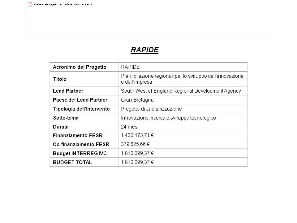 Acronimo del ProgettoRAPIDE Titolo Piani di azione regionali per lo sviluppo dell'innovazione e dell'impresa Lead PartnerSouth West of England Regional Development Agency Paese del Lead PartnerGran Bretagna Tipologia dell'InterventoProgetto di capitalizzazione Sotto-temaInnovazione, ricerca e sviluppo tecnologico Durata24 mesi Finanziamento FESR1 430 473,71 € Co-finanziamento FESR379 625,66 € Budget INTERREG IVC 1 810 099,37 € BUDGET TOTAL 1 810 099,37 € RAPIDE