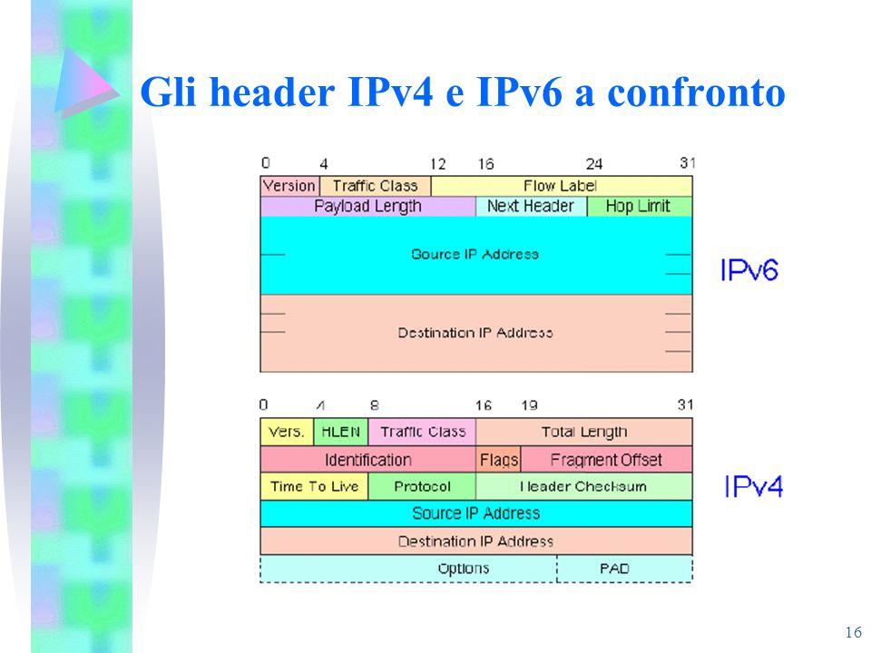 16 Gli header IPv4 e IPv6 a confronto