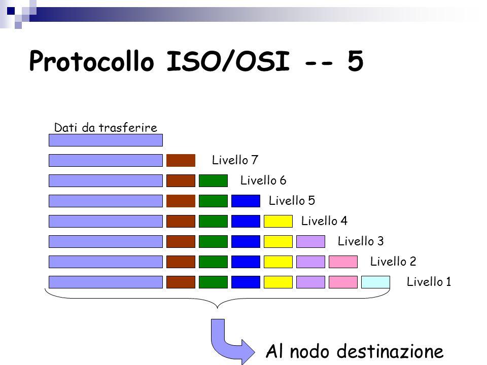 Protocollo ISO/OSI -- 5 Dati da trasferire Livello 7 Livello 6 Livello 5 Livello 4 Livello 3 Livello 2 Livello 1 Al nodo destinazione