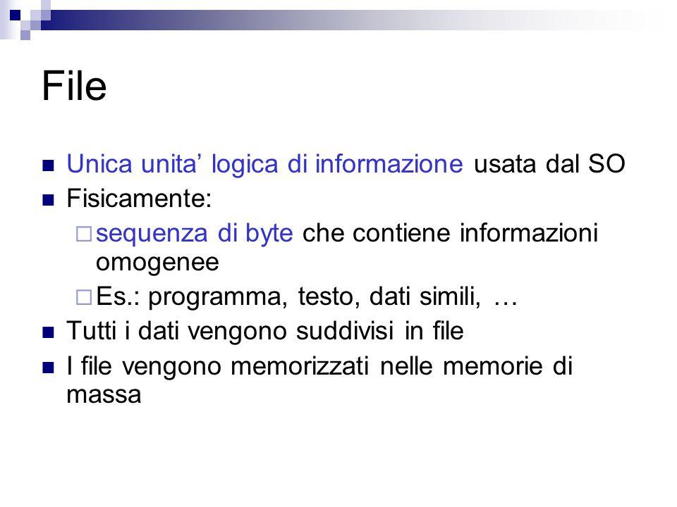 File Unica unita' logica di informazione usata dal SO Fisicamente:  sequenza di byte che contiene informazioni omogenee  Es.: programma, testo, dati simili, … Tutti i dati vengono suddivisi in file I file vengono memorizzati nelle memorie di massa