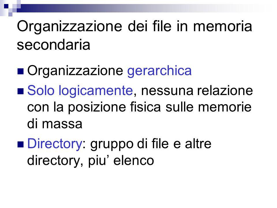 Organizzazione dei file in memoria secondaria Organizzazione gerarchica Solo logicamente, nessuna relazione con la posizione fisica sulle memorie di massa Directory: gruppo di file e altre directory, piu' elenco
