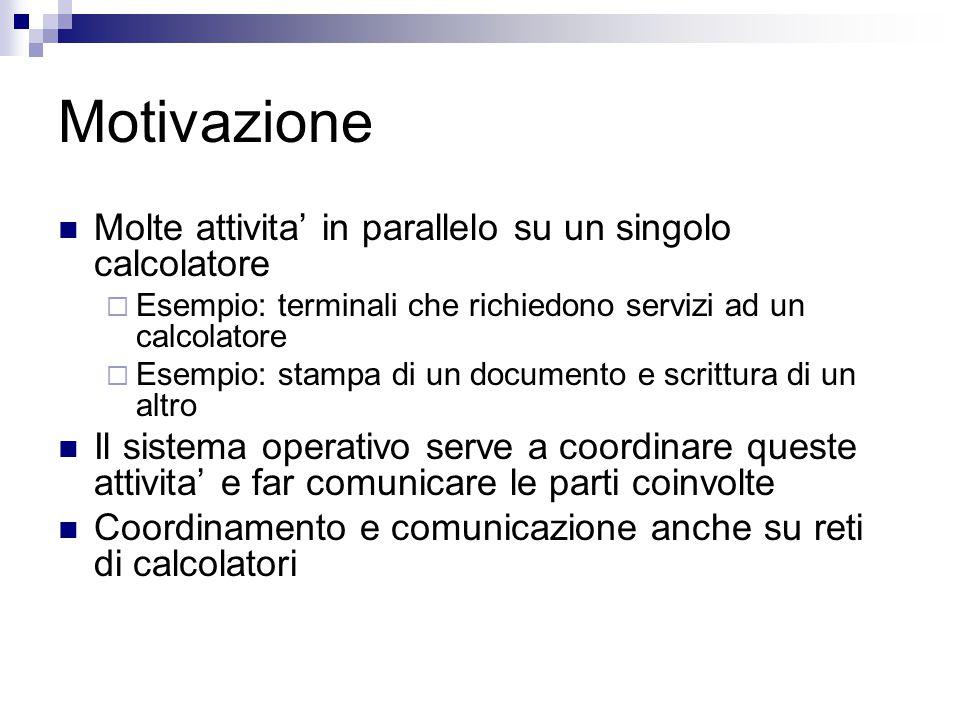 Protocollo ISO/OSI -- 5 Dati da trasferire Livello 7 Livello 6 Livello 5