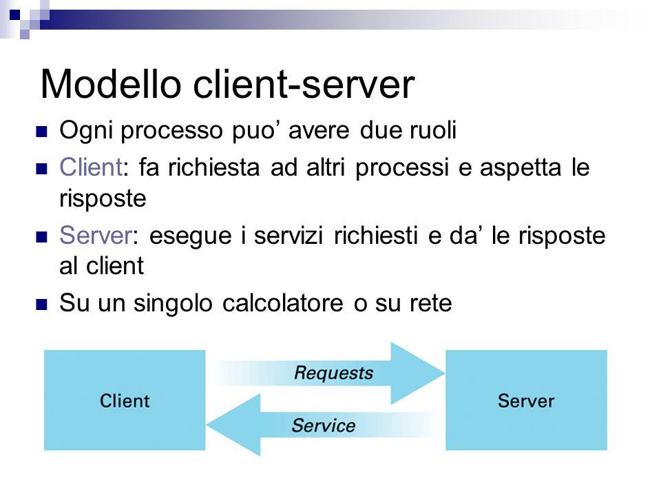 Modello client-server Ogni processo puo' avere due ruoli Client: fa richiesta ad altri processi e aspetta le risposte Server: esegue i servizi richiesti e da' le risposte al client Su un singolo calcolatore o su rete