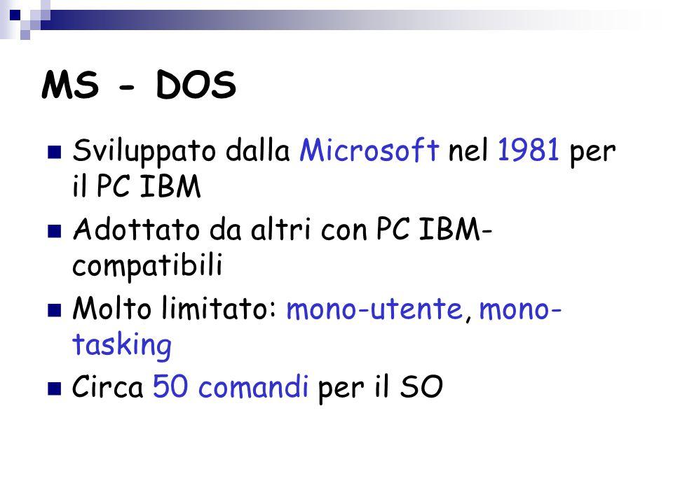 MS - DOS Sviluppato dalla Microsoft nel 1981 per il PC IBM Adottato da altri con PC IBM- compatibili Molto limitato: mono-utente, mono- tasking Circa 50 comandi per il SO
