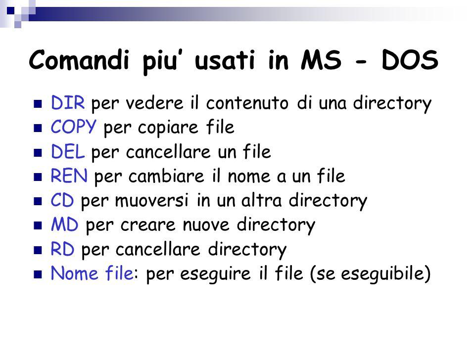 Comandi piu' usati in MS - DOS DIR per vedere il contenuto di una directory COPY per copiare file DEL per cancellare un file REN per cambiare il nome a un file CD per muoversi in un altra directory MD per creare nuove directory RD per cancellare directory Nome file: per eseguire il file (se eseguibile)