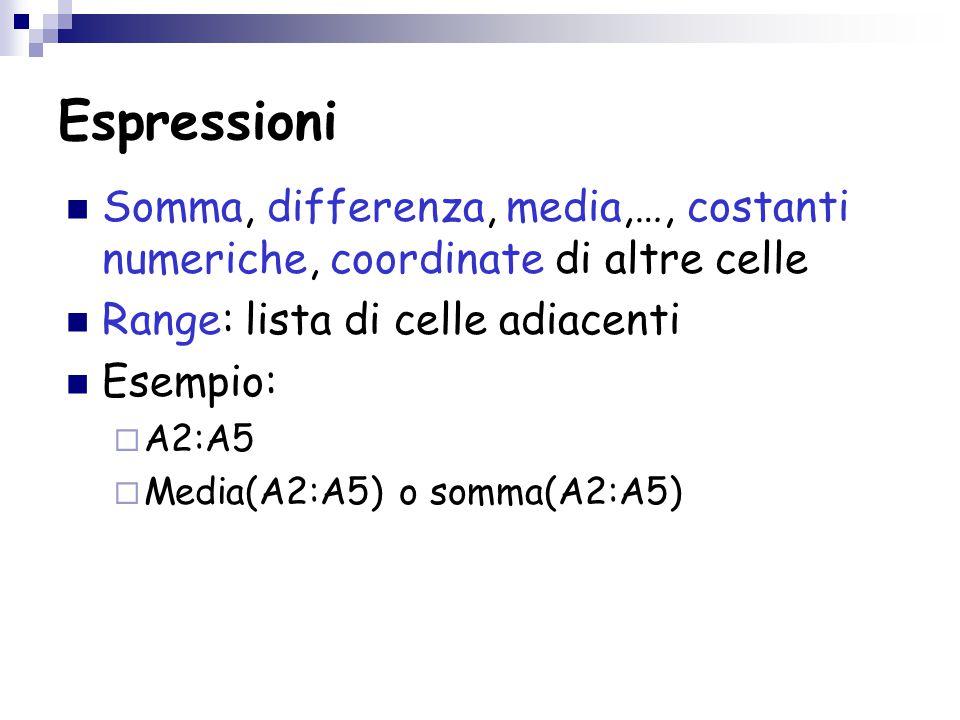 Espressioni Somma, differenza, media,…, costanti numeriche, coordinate di altre celle Range: lista di celle adiacenti Esempio:  A2:A5  Media(A2:A5) o somma(A2:A5)
