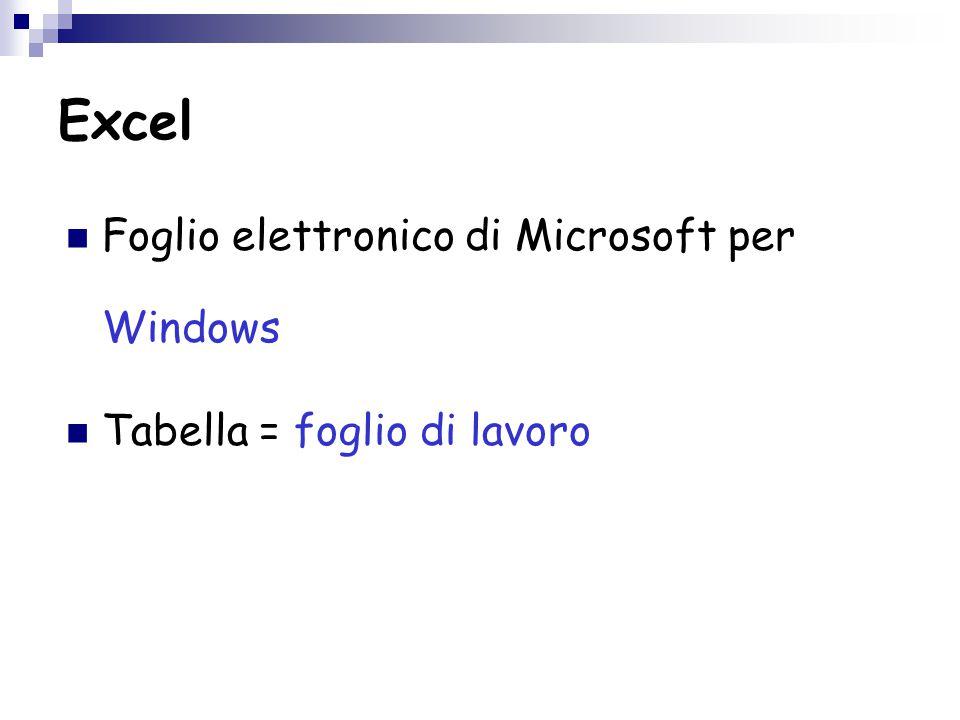 Excel Foglio elettronico di Microsoft per Windows Tabella = foglio di lavoro