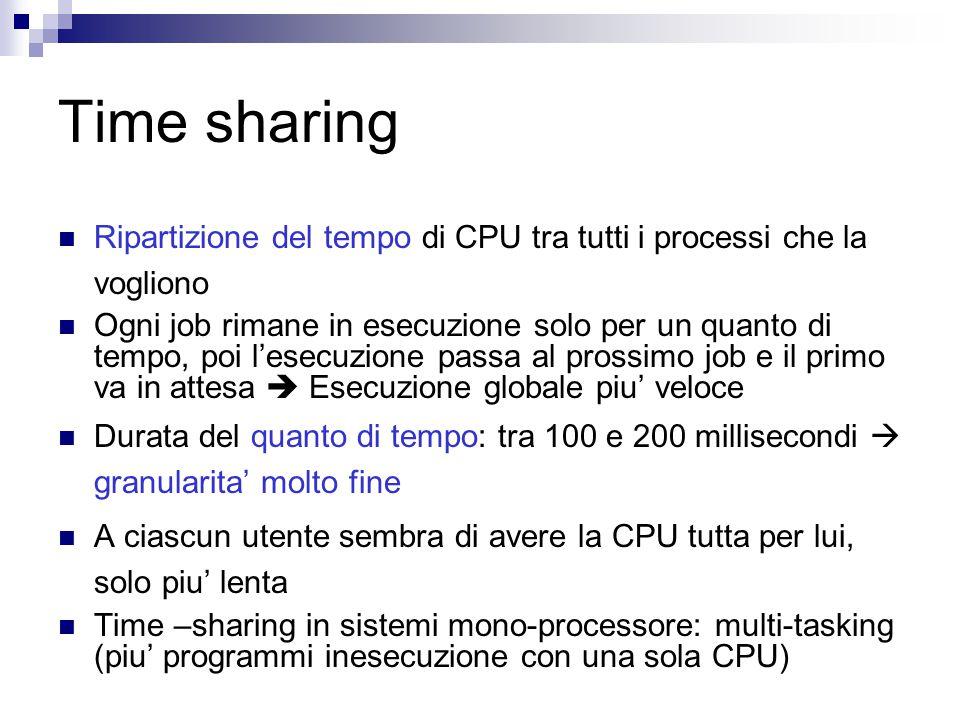 Time sharing Ripartizione del tempo di CPU tra tutti i processi che la vogliono Ogni job rimane in esecuzione solo per un quanto di tempo, poi l'esecuzione passa al prossimo job e il primo va in attesa  Esecuzione globale piu' veloce Durata del quanto di tempo: tra 100 e 200 millisecondi  granularita' molto fine A ciascun utente sembra di avere la CPU tutta per lui, solo piu' lenta Time –sharing in sistemi mono-processore: multi-tasking (piu' programmi inesecuzione con una sola CPU)