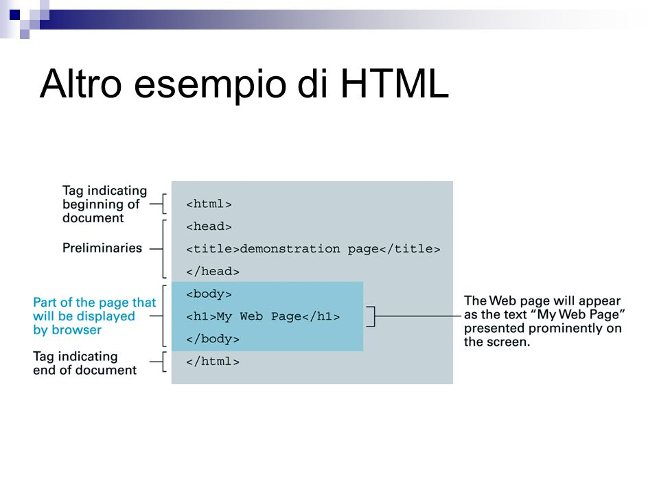 Altro esempio di HTML