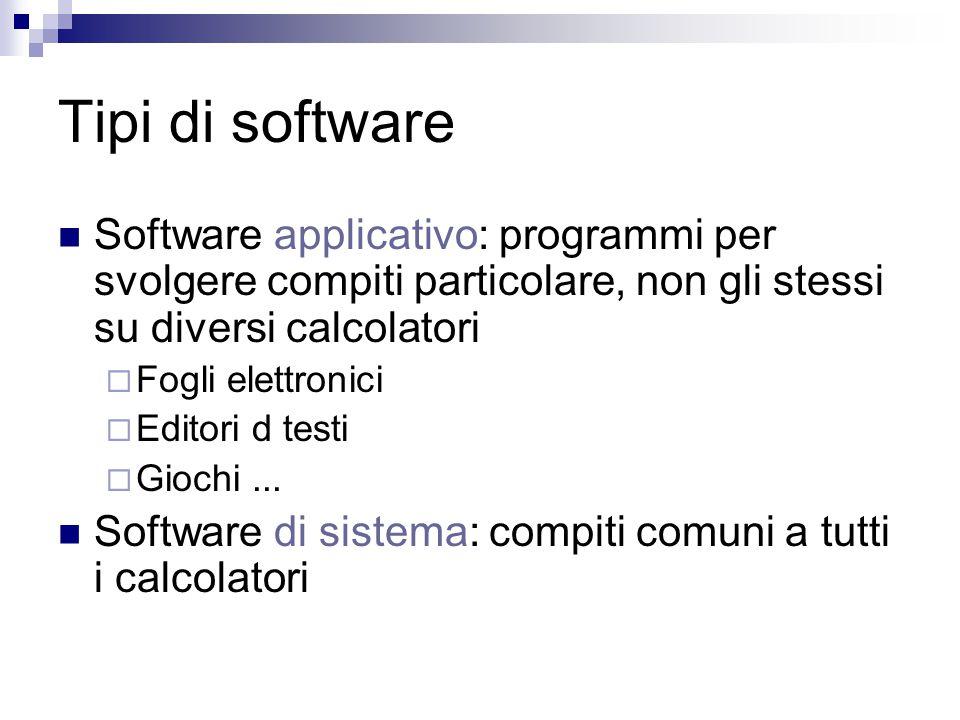 Tipi di software Software applicativo: programmi per svolgere compiti particolare, non gli stessi su diversi calcolatori  Fogli elettronici  Editori d testi  Giochi...