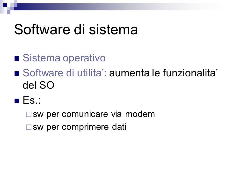 Software di sistema Sistema operativo Software di utilita': aumenta le funzionalita' del SO Es.:  sw per comunicare via modem  sw per comprimere dati