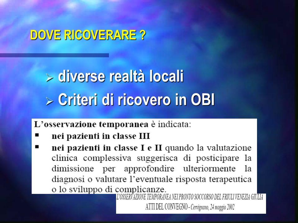 Pavia, 24 novembre 2006 DOVE RICOVERARE ?  diverse realtà locali  Criteri di ricovero in OBI