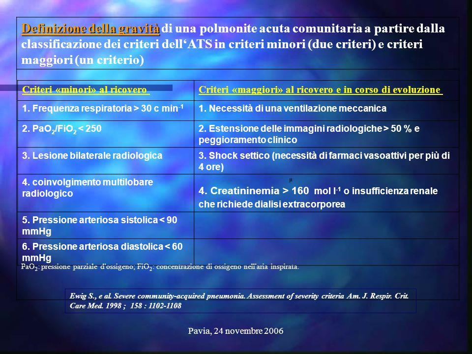 Pavia, 24 novembre 2006 Definizione della gravità Definizione della gravità di una polmonite acuta comunitaria a partire dalla classificazione dei cri