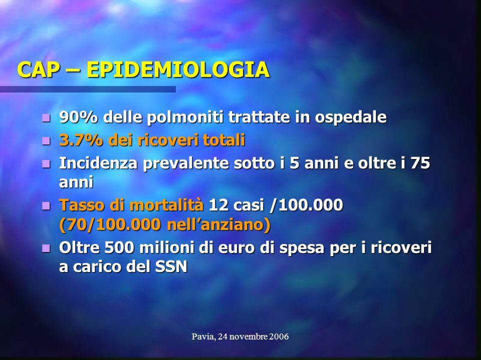 Pavia, 24 novembre 2006 CAP – EPIDEMIOLOGIA 90% delle polmoniti trattate in ospedale 90% delle polmoniti trattate in ospedale 3.7% dei ricoveri totali