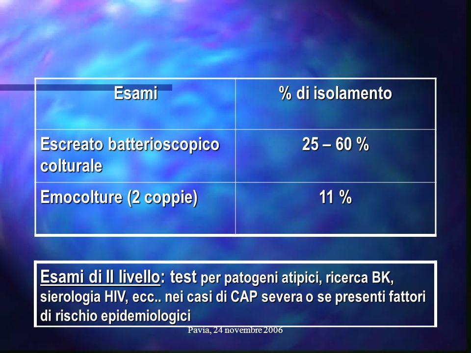 Pavia, 24 novembre 2006 Esami % di isolamento Escreato batterioscopico colturale 25 – 60 % Emocolture (2 coppie) 11 % Esami di II livello: test per pa