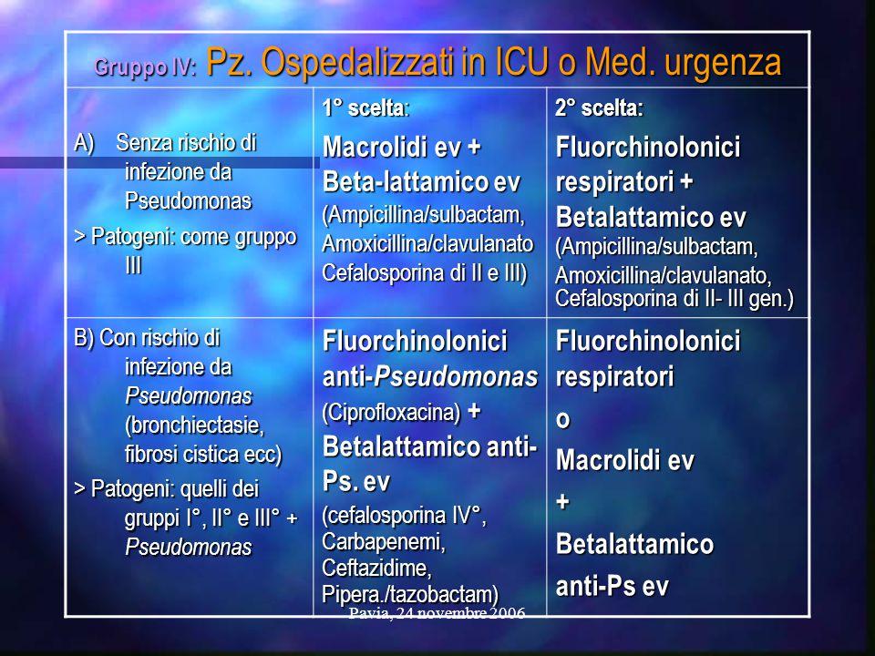 Pavia, 24 novembre 2006 Gruppo IV: Pz. Ospedalizzati in ICU o Med. urgenza A) Senza rischio di infezione da Pseudomonas > Patogeni: come gruppo III 1°