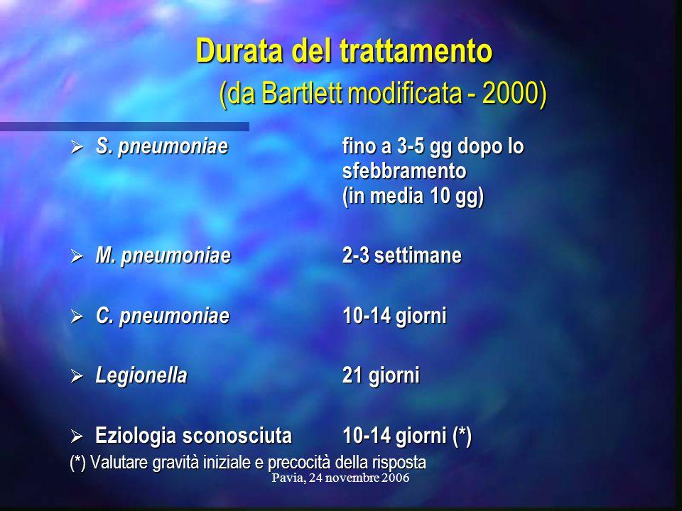 Pavia, 24 novembre 2006 Durata del trattamento (da Bartlett modificata - 2000)  S. pneumoniae fino a 3-5 gg dopo lo sfebbramento (in media 10 gg)  M