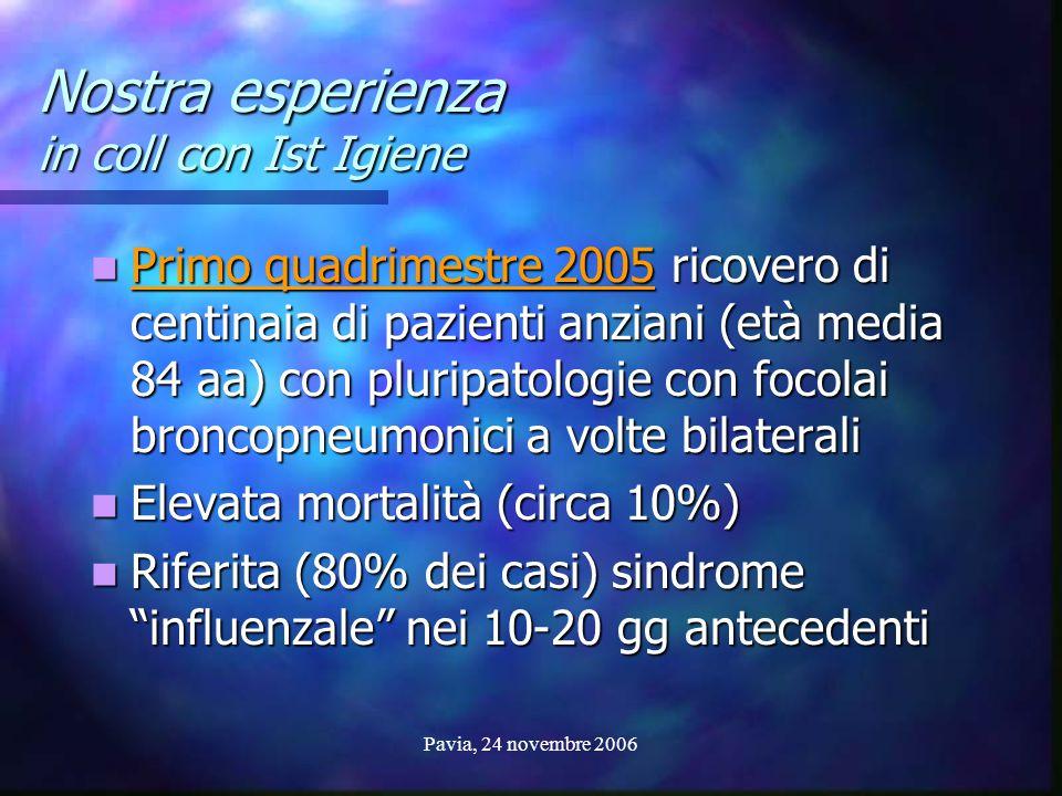 Pavia, 24 novembre 2006 Nostra esperienza in coll con Ist Igiene Primo quadrimestre 2005 ricovero di centinaia di pazienti anziani (età media 84 aa) c