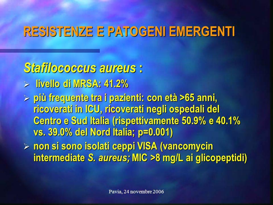 Pavia, 24 novembre 2006 RESISTENZE E PATOGENI EMERGENTI Stafilococcus aureus :  livello di MRSA: 41.2%  più frequente tra i pazienti: con età >65 an