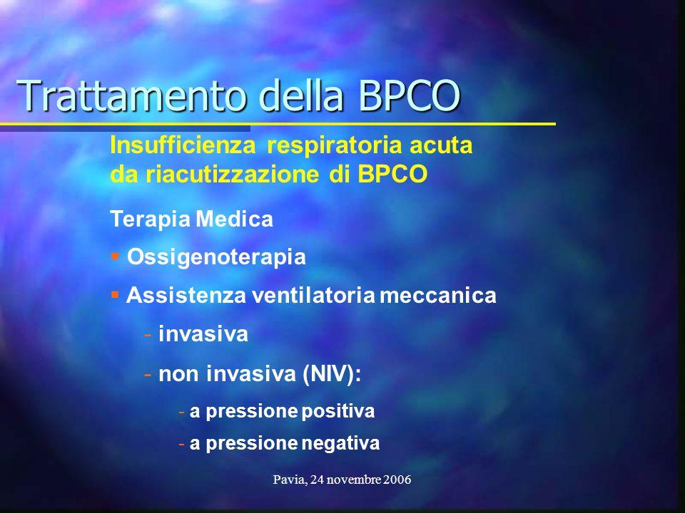 Pavia, 24 novembre 2006 Insufficienza respiratoria acuta da riacutizzazione di BPCO Terapia Medica  Ossigenoterapia  Assistenza ventilatoria meccani