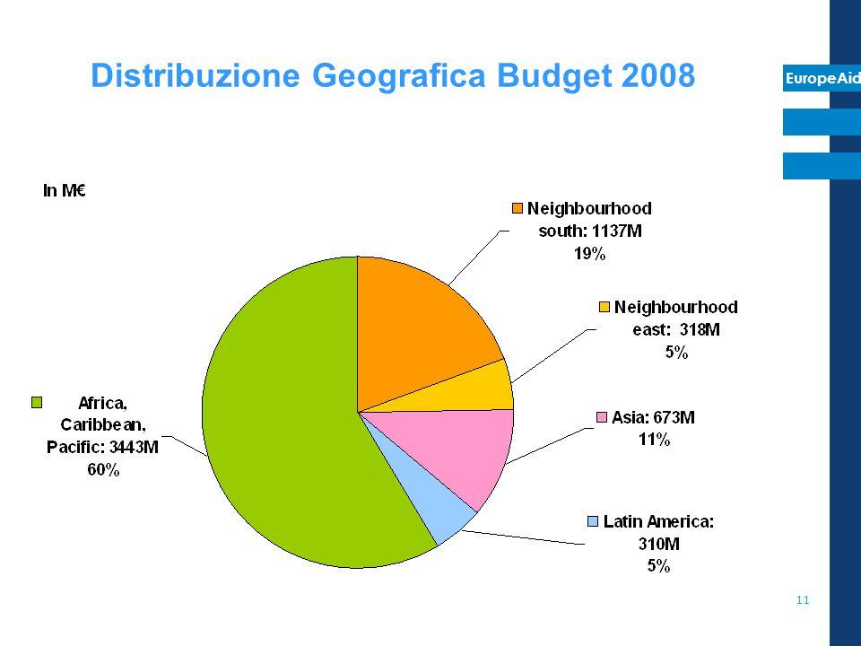 EuropeAid 11 Distribuzione Geografica Budget 2008
