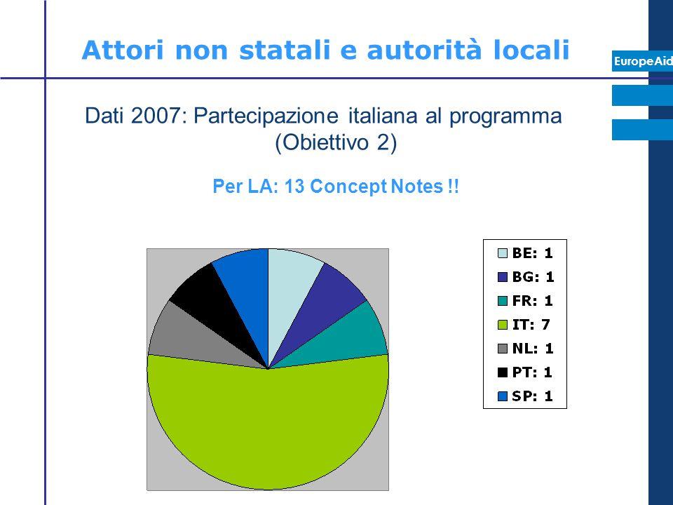 EuropeAid Attori non statali e autorità locali Dati 2007: Partecipazione italiana al programma (Obiettivo 2) Per LA: 13 Concept Notes !!