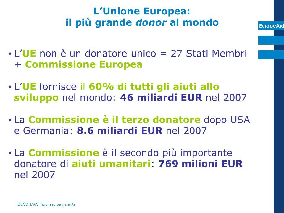 EuropeAid OECD DAC figures, payments L'Unione Europea: il più grande donor al mondo L'UE non è un donatore unico = 27 Stati Membri + Commissione Europ