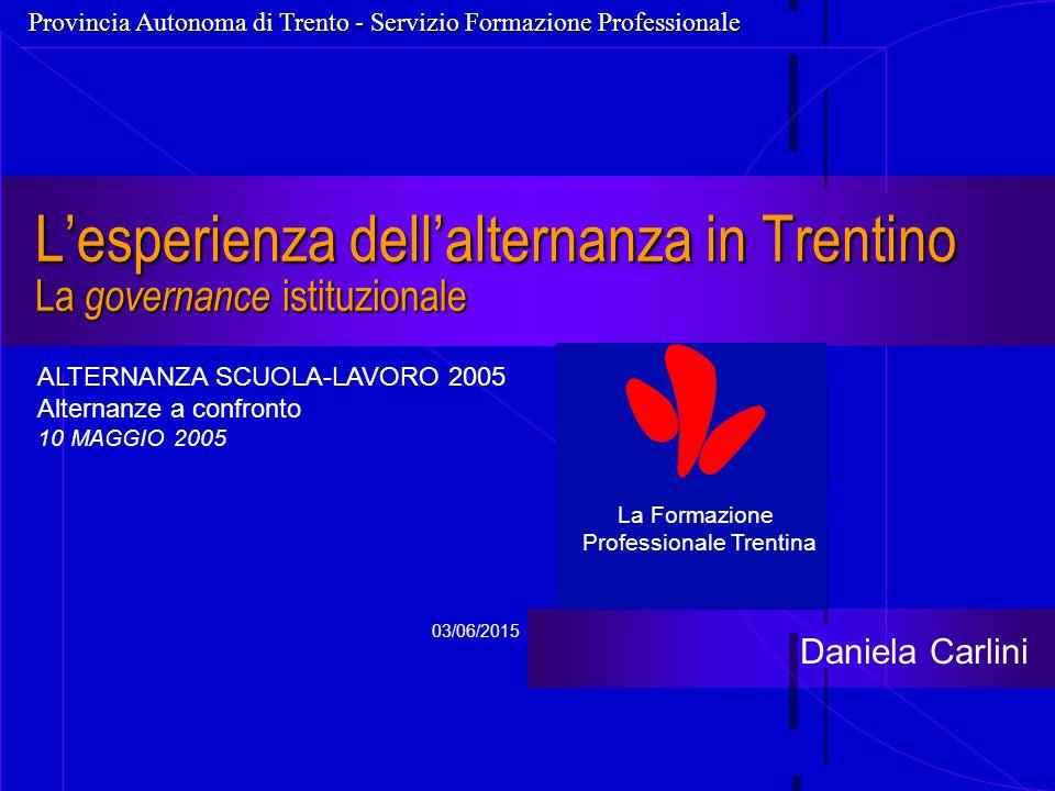 03/06/2015 L'esperienza dell'alternanza in Trentino La governance istituzionale Provincia Autonoma di Trento - Servizio Formazione Professionale La Formazione Professionale Trentina ALTERNANZA SCUOLA-LAVORO 2005 Alternanze a confronto 10 MAGGIO 2005 Daniela Carlini