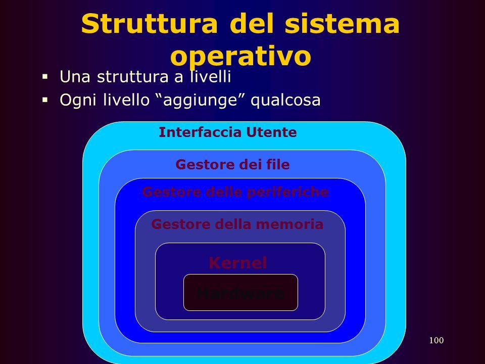 99 Sistema operativo  Complesso  Diversi Sistemi operativi per diverse esigenze  Supercalcolatori  Mainframe  Personalcomputer  PDA  Sistemi re