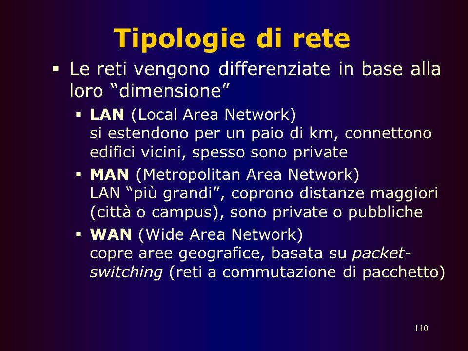 109 Reti Informatiche  Gli elaboratori elettronici possono essere collegati fra loro per comunicare e condividere risorse (rete informatica)  Per po