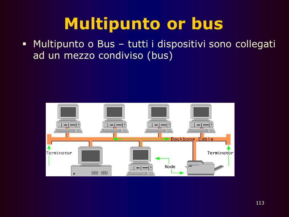 112 Topologie di rete  Si riferiscono alla forma fisica del collegamento:  Multipunto or Bus  Punto-Punto  Stella  Anello  Mesh (Reticolare)