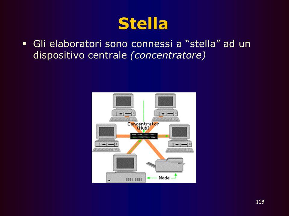 114 Punto-Punto  La topologia più semplice, consiste in un collegamento diretto fra due computer
