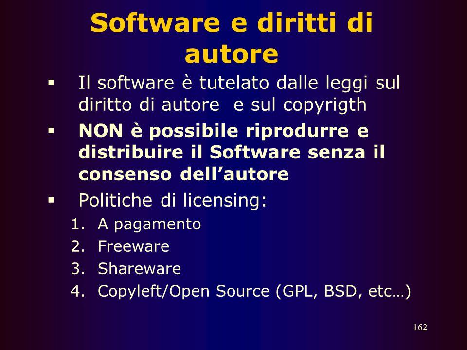 161 Copyright La pirateria oltre che per i prodotti musicali esiste anche per il software. Infatti tutte le software house tutelano il loro diritto a