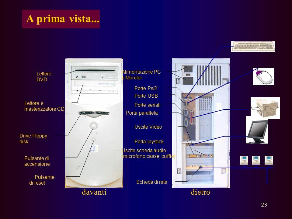 22 Componenti di un p.c. Informazioni da Elaborare Elaborazione Informazioni Elaborate Un p.c. per poter elaborare le informazioni deve essere costitu