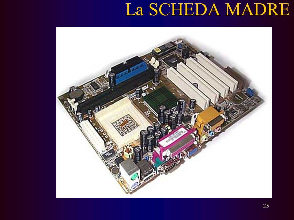 24 Corpo Centrale (CASE) Il case contiene alcuni elementi  Scheda madre (motherboard)  Alimentazione  Raffreddamento  Slot  ………..