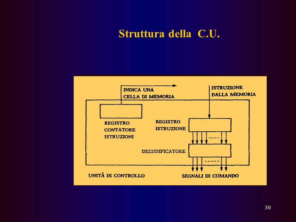 29 Unità centrale di elaborazione L'unità centrale di elaborazione detta anche CPU gestisce l'intero processo di elaborazione di un calcolatore ed è c