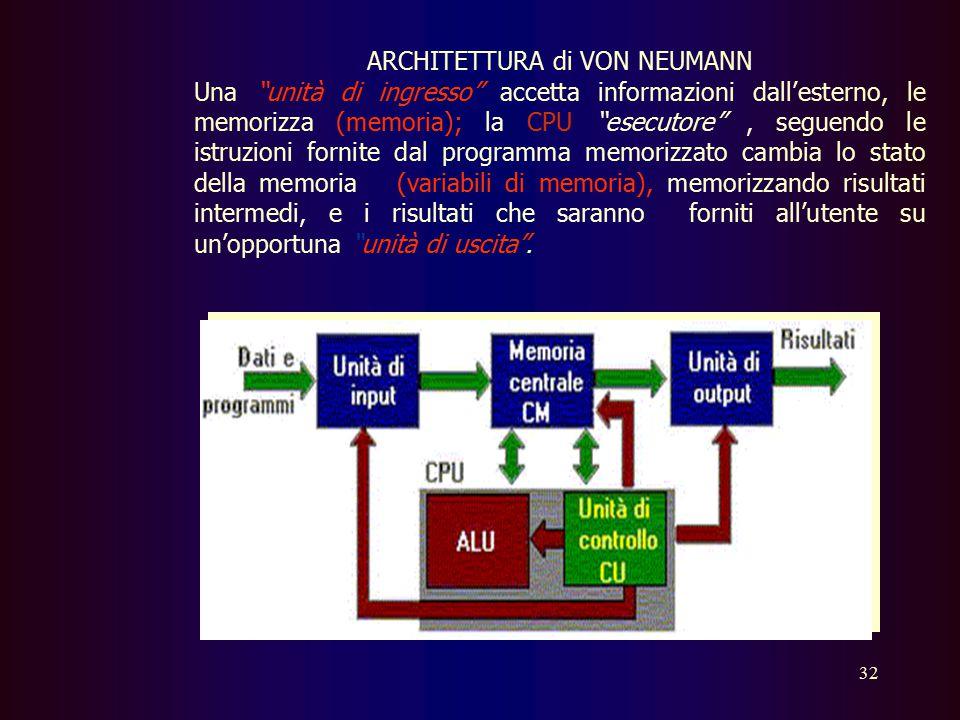 31 struttura di esecuzione programma: pc := indirizzo iniziale do ir := memoria (pc) fetch ( esame dell'indirizzo) pc := pc+1 execute(esecuzione dell'