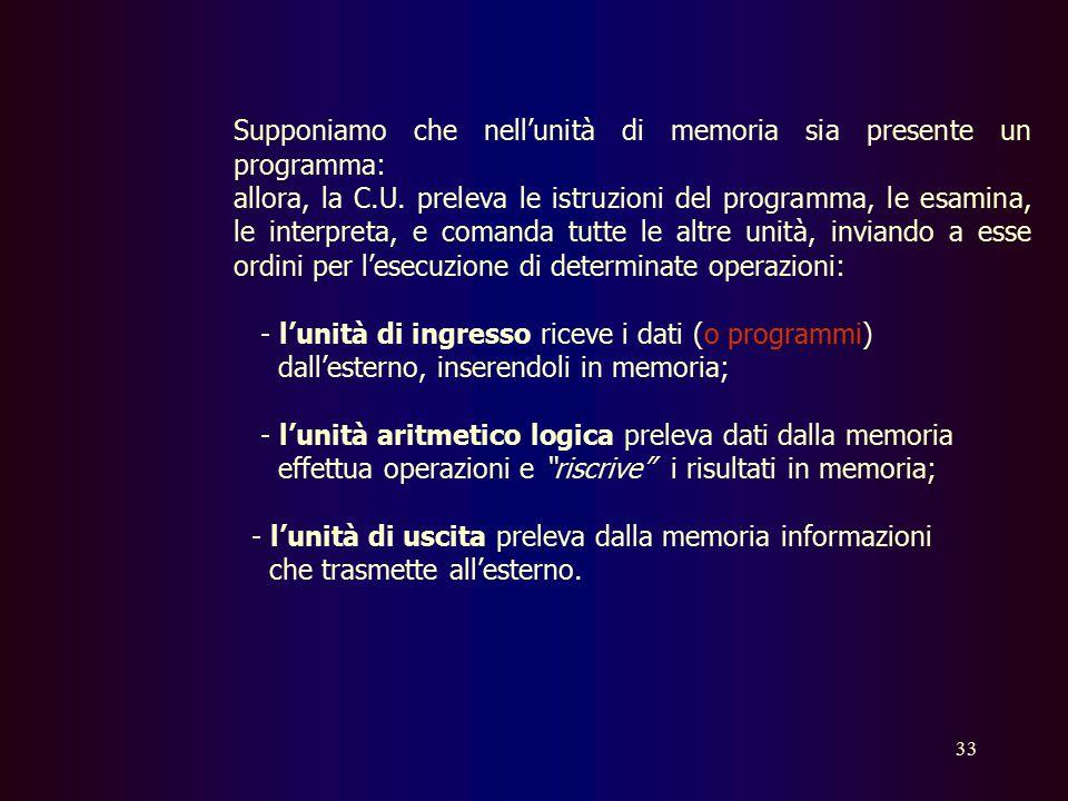 """32 ARCHITETTURA di VON NEUMANN Una """"unità di ingresso"""" accetta informazioni dall'esterno, le memorizza (memoria); la CPU """"esecutore"""", seguendo le istr"""